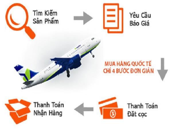 mua-ho-hang-ebay-uc
